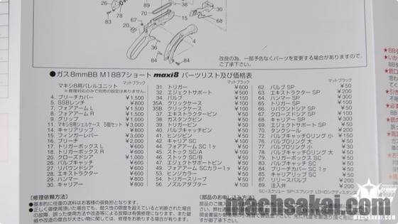 th_marushin-m1887-review_02