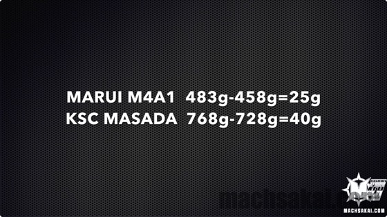 marui-m4a1mws-ksc-masada-review_3_machsakai